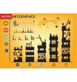construction worker silhouette at graphs vector image vector image