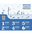 Fishing infographic Winter fishing Set elements