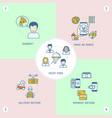 order food online via smartphone concept vector image