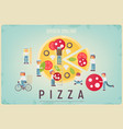 pizza order online vector image vector image