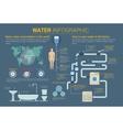 water savings and consumption molecule vector image vector image