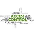 word cloud access control