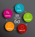 Six sigma diagram scheme concept vector image vector image