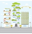 Eco Green City Future Building Design Life Nature vector image vector image