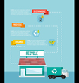 Recycle system flat iinfographics vector image