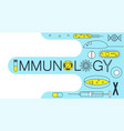 immunology research icons vector image vector image