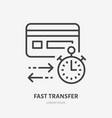 credit card with clock flat line icon fast money vector image vector image