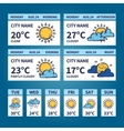 Weather Widget Sketch vector image
