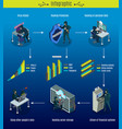 isometric cyber crimes infographic concept vector image