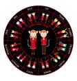 chinese zodiac horoscope wheel rat vector image vector image