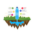 natural water source water infographics vector image vector image