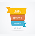 sales funnel banner concept ad poster card vector image