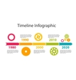 Timeline Infographic Template for Business vector image vector image