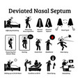 deviated nasal septum icons depict signs vector image
