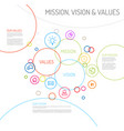 mission vision and values statement diagram schema vector image vector image