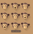 monkey emotions on brown background vector image