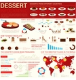Sweets and dessert infographic template vector image vector image