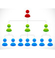 simple organizational structure vector image