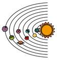 solar system cartoon vector image vector image