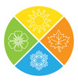 set of four seasons icons vector image