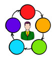 cooperation teamwork partnership icon vector image vector image