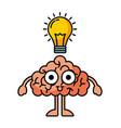 human brain concept image vector image