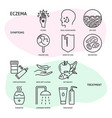 eczema symptoms and treatment icon set in line vector image
