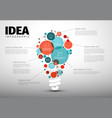 idea infographic template vector image vector image