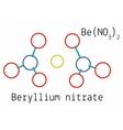 BeN2O6 Beryllium nitrate molecule vector image vector image