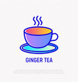 cup with tea thin line icon modern vector image