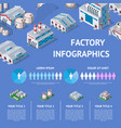 factory industrial building and industry vector image vector image