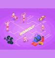 workout isometric people flowchart