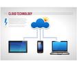 Cloud Technology Presentation Diagram Template