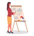 bar pie charts diagrams businesswoman presents vector image vector image