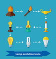 lamp evolution flat vector image vector image