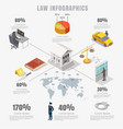 law justice infographics flat isometric vector image