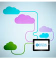 Template design Cloud and digital tablet vector image vector image
