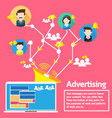 business concept design advertising social network vector image