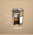 cutout cardboard glass template with cappuccino vector image vector image
