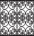 forged seamless pattern vector image