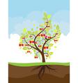 Stylized Cherry Tree vector image