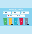 5 types garbage waste sorting vector image