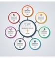 Infographic circle diagram template with 7 options vector image