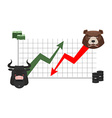 bull and bear finance Rise and fall of quotations vector image vector image