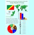 congo republic of congo infographics for vector image