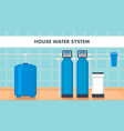 house water system cartoon web banner with text vector image vector image