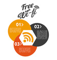 wifi service design vector image