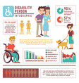 disabled and retirement person infographic vector image vector image