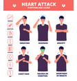 heart attack symptoms disease symptoms health vector image vector image