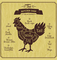 butcher shop of chicken farm vintage vector image